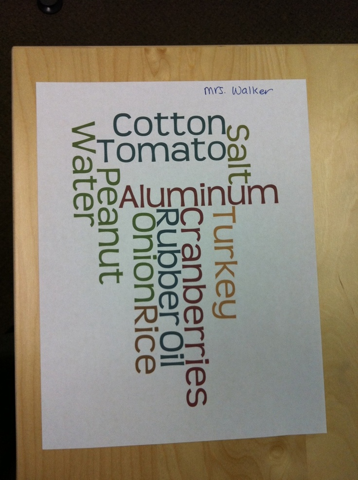 how to make a word cloud in word