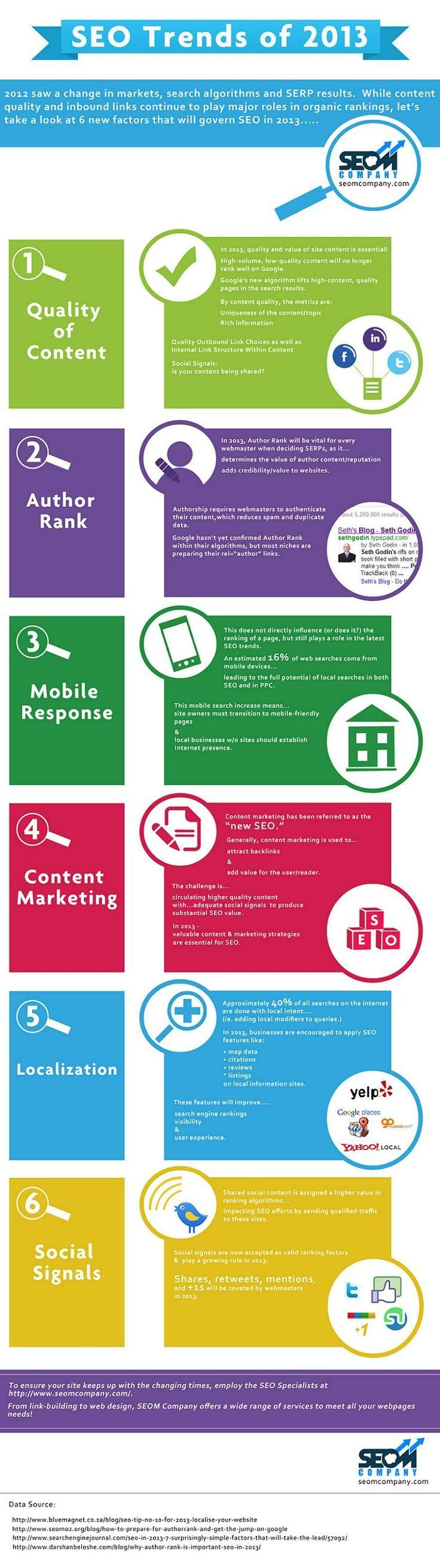 #SEO Trends of 2013 #Infographic