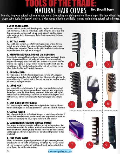 Not sure what tools will best suit your type of natural hair? Don't worry, Natura Magazine has you covered! In our latest issue we have an article entirely dedicated to which tools you should be on the lookout for concerning grooming your natural hair. Once you've found what tools is best and most gentle on…