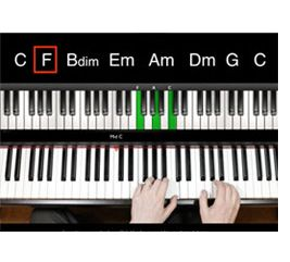 The INGENIOUS way to learn piano and keyboard!       Now ANYONE can learn how to play the piano or keyboard! Imagine being able to sit down at a piano and just PLAY – Ballads, Pop, Blues, Jazz, Ragtime, even amazing Classical pieces? Now you can… and you can do it in months not years without …