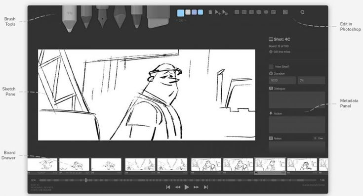 The 25+ best Storyboard software ideas on Pinterest Storyboard - movie storyboard free sample example format download