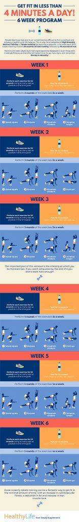 4-Minutes/Day, 6-Week Program | 14 Best Fitness Workouts for Head to Toe Toning, check it out at http://makeuptutorials.com/best-fitness-workouts-makeup-tutorials