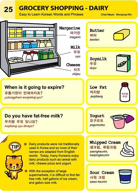 42 best Learn Korean images on Pinterest Korean language - grocery words