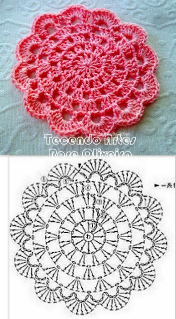 Tecendo Artes em Crochet: Coasters Coloridinhos - Com Gráfico Fácil! not in english, but has chart