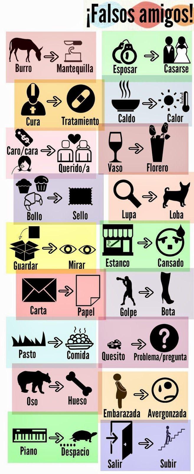 29 besten PALABRAS, PALABRAS.... Bilder auf Pinterest | Spanisch ...