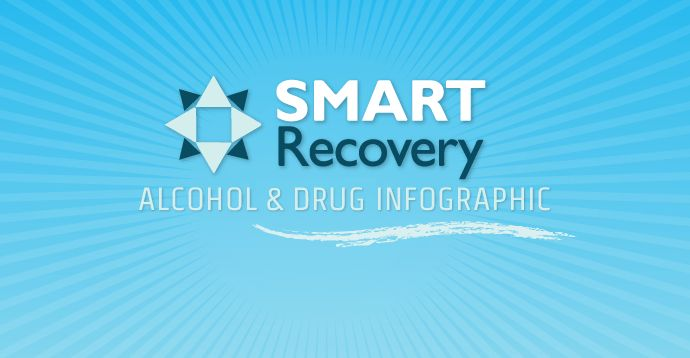 SMART Recovery Infographic