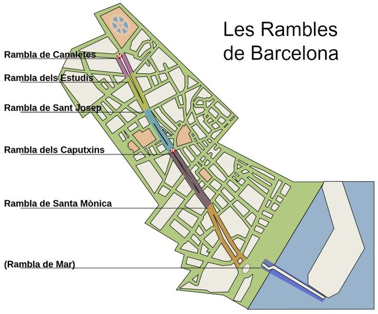 Map of Les Rambles