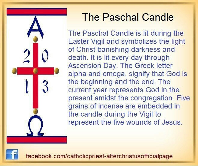I have to take a close look at the Paschal Candle this Sunday!