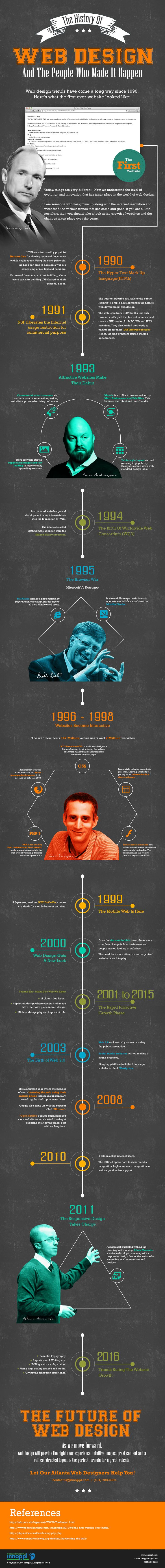Have you ever wondered what was the very first website to debut online or who was the intelligent person to build something called a website and how did it look then? Web design trends have come a long way since 1990. This infographic by Innoppl takes a the history of web design and the people who made it happen.
