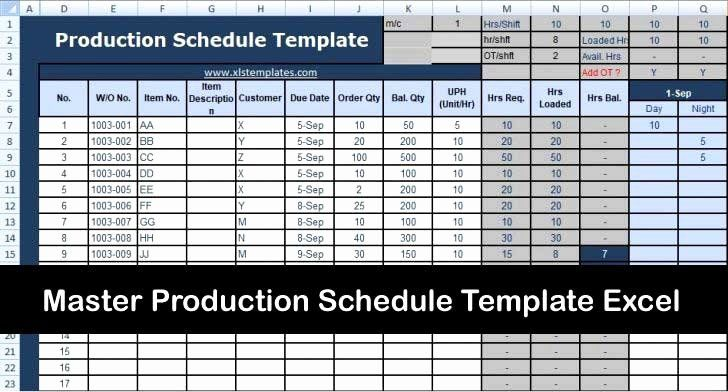40 Master Production Schedule Template Excel In 2020 Schedule