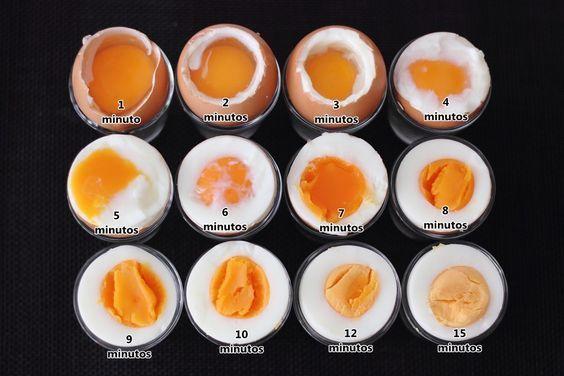 Cocer un huevo perfecto