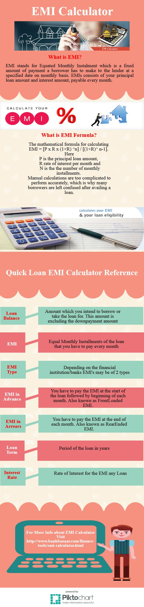 Best Home Loan Emi Calculator Images On   Loan