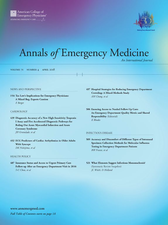 Aromatherapy Versus Oral Ondansetron For Antiemetic Therapy Among