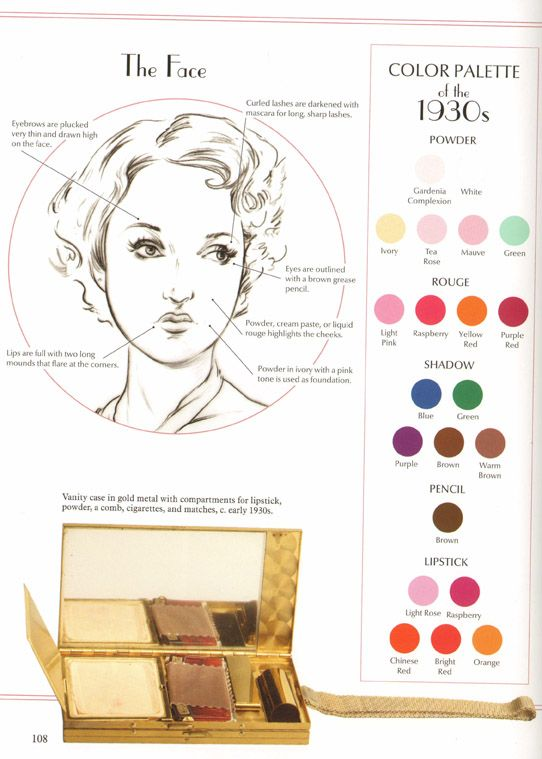 Makeup Palette: makeup was not as intense as the 20's and had a more natural look. This palette is teaching women the colors to use in order to look luxurious