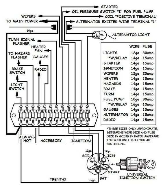 fuel pump wiring diagram chevy vega did you start wiring and look under the dash? scary, huh? we show you how to wire up the fuse ...