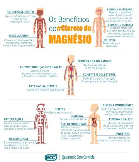cloreto de manésio e seus benefícios para cada parte do corpo: http://www.ejaculandocomcontrole.com/beneficios-do-cloreto-de-magnesio/ #cloretodemagnésio #saúde #suplemento