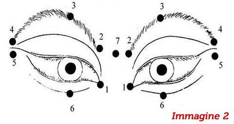 Esercizi per migliorare la vista