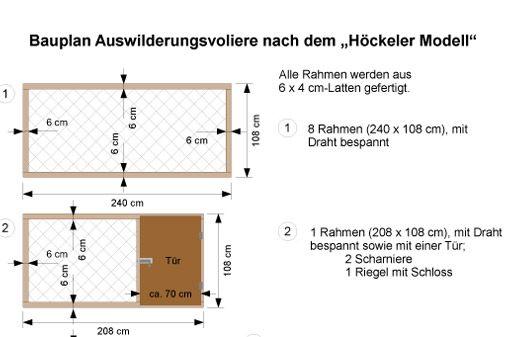 Fasanen auswildern -Bauanleitungen - SERVICE - jagderleben.de