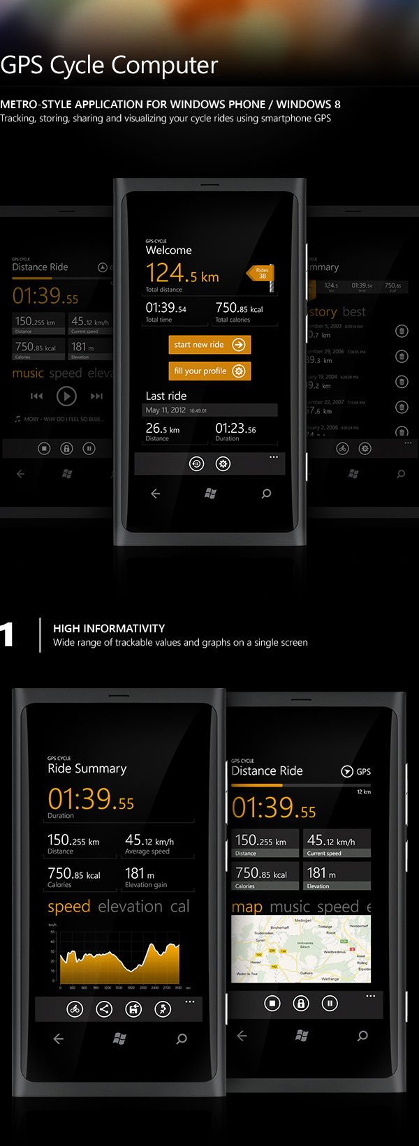 GPS Cycle (Metro application) by Alexey Tcherniak, via Behance