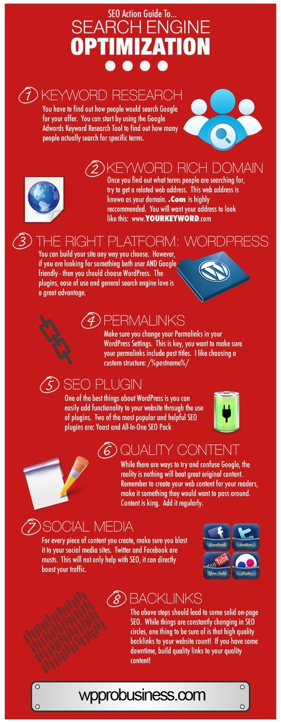 WordPress For SEO | Source: http://wpprobusiness.com Learn more about Search Engine Optimization at www.purposeadvertising.com #advertising with a #purpose