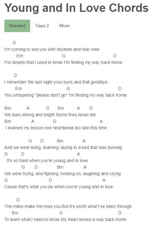 225 Best Songs To Learn Images On Pinterest Guitars Sheet Music