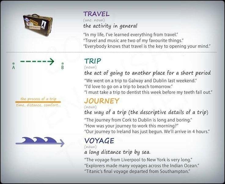 journey tour - 960×785
