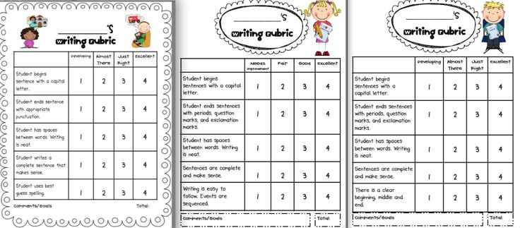 Best 9 pupil self assessment images on pinterest student self student self assessment rubric template invitation templates stopboris Image collections