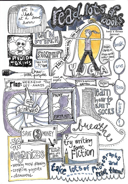 by Stephanie #art #sketchbook #journal #list #sketch #drawing