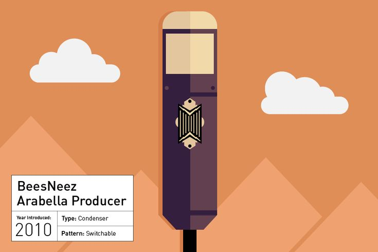 BeesNeez Arabella Producer http://enmoreaudio.com/michael-stavrous-favourite-mics-of-all-time-so-far/