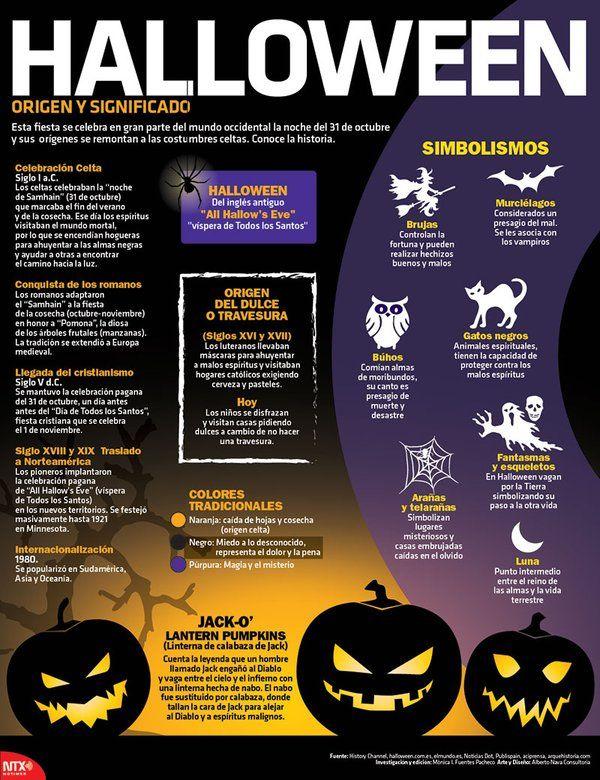 Halloween: origen y significado #Infografía