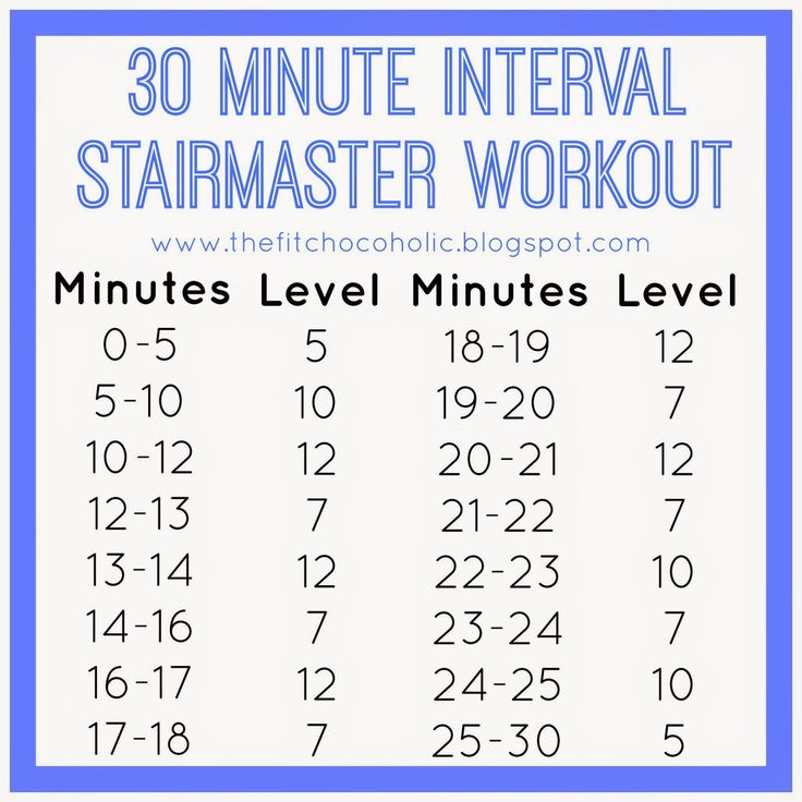 30 Minute Interval StairMaster Workout + What I Buy at the Grocery Store by thefitchocoholic