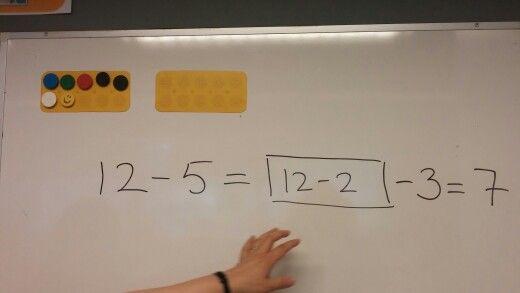 Kymppiylityksen vähennyslaskussa opettaminen. Yksi oppilas tulee edestä ostamaan munia. Käydään vaihe vaiheelta läpi. Kirjataan,mitä tapahtui.