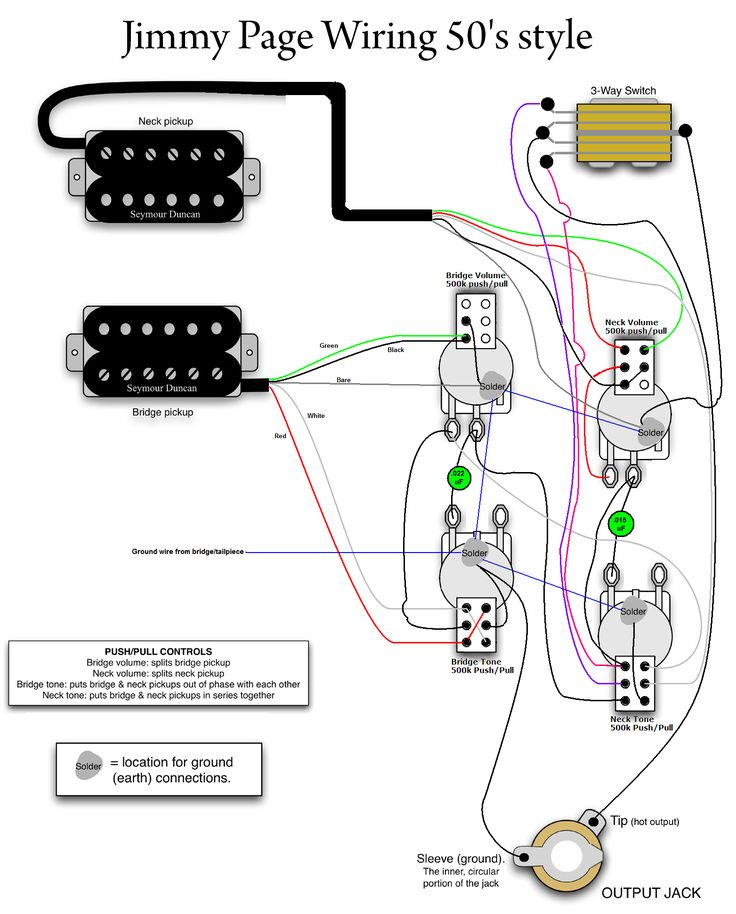Jimmy Page 50s Wiring Guitar building