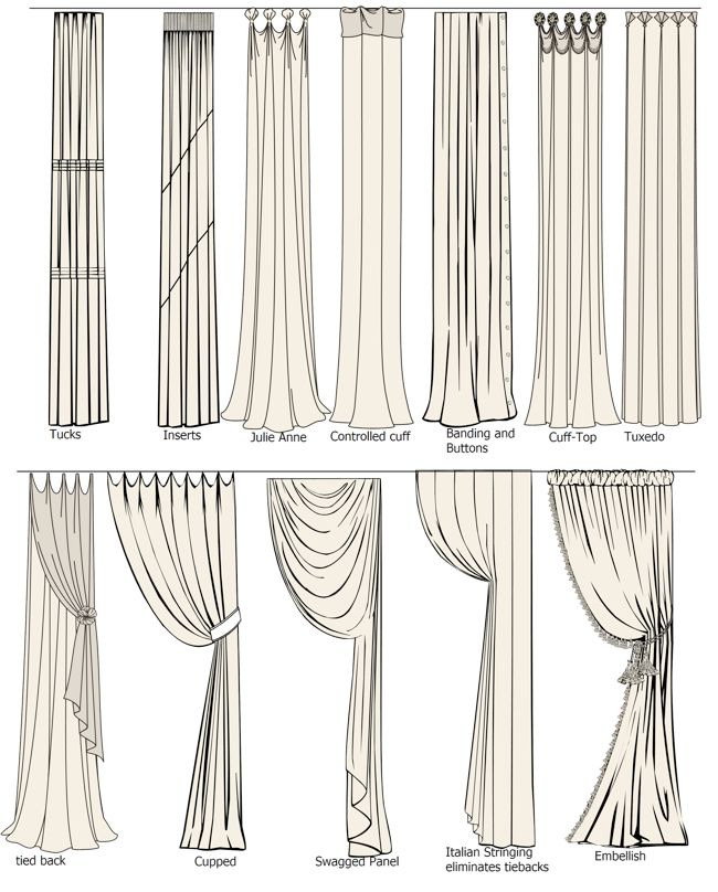 Curtain ideas creative curtains pinterest different for Different styles of drapes