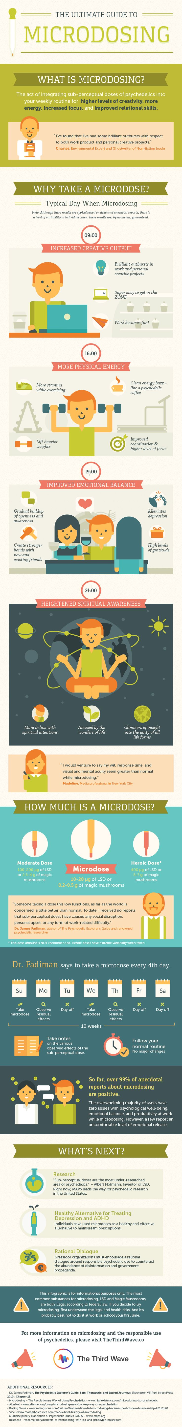 In this infographic, learn about the multitude of benefits from microdosing with… Grab your FREE Amazon Discount Finder Chrome Extension: http://youreallywantthis.com/FreeAmazonDiscountChromeExt