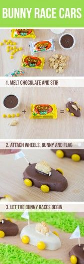 Easter Bunny Treats ...the most adorable bunny race cars and chocolate peanut butter bunnies! Your kids will love these mini desserts for Easter.