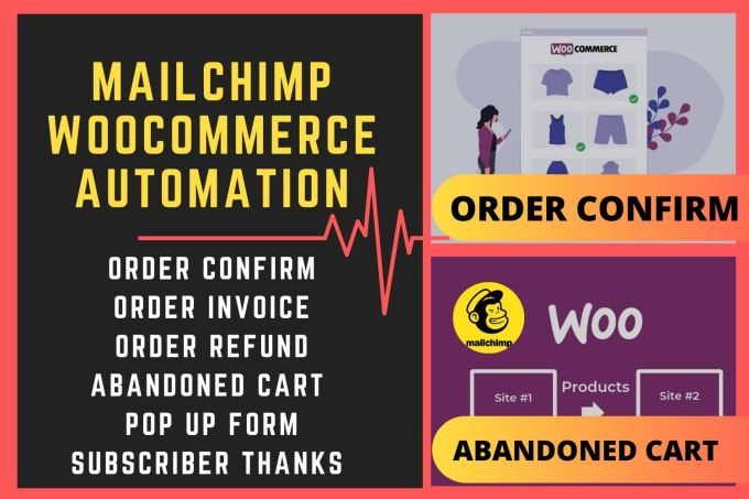 Issues Customization Issues Css Issues Wordpress Bug Wordpress Issue Email Campaign Templates Email Template Mailchimp Mailchimp