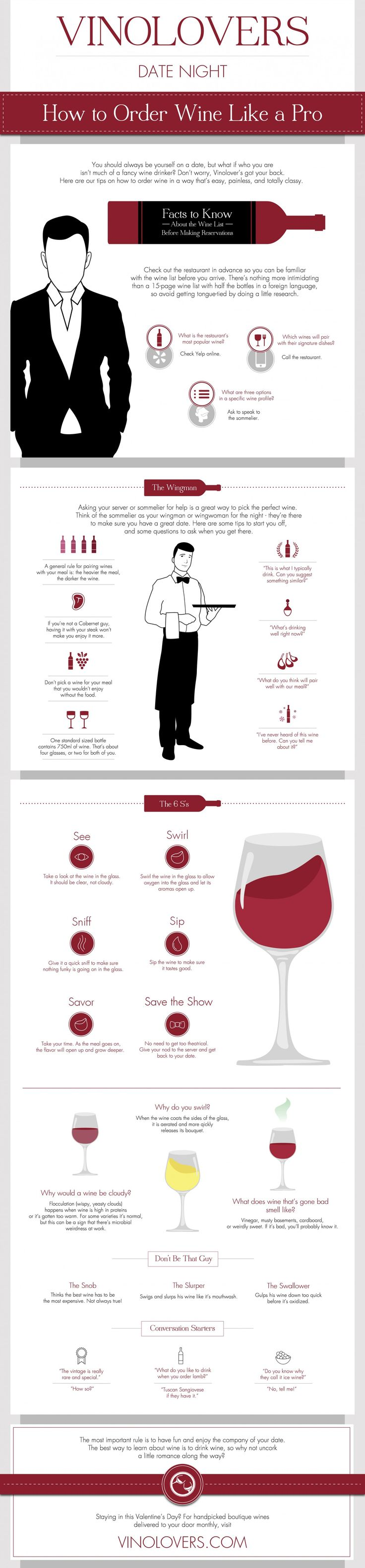 How to Order Wine Like a Pro Infographic