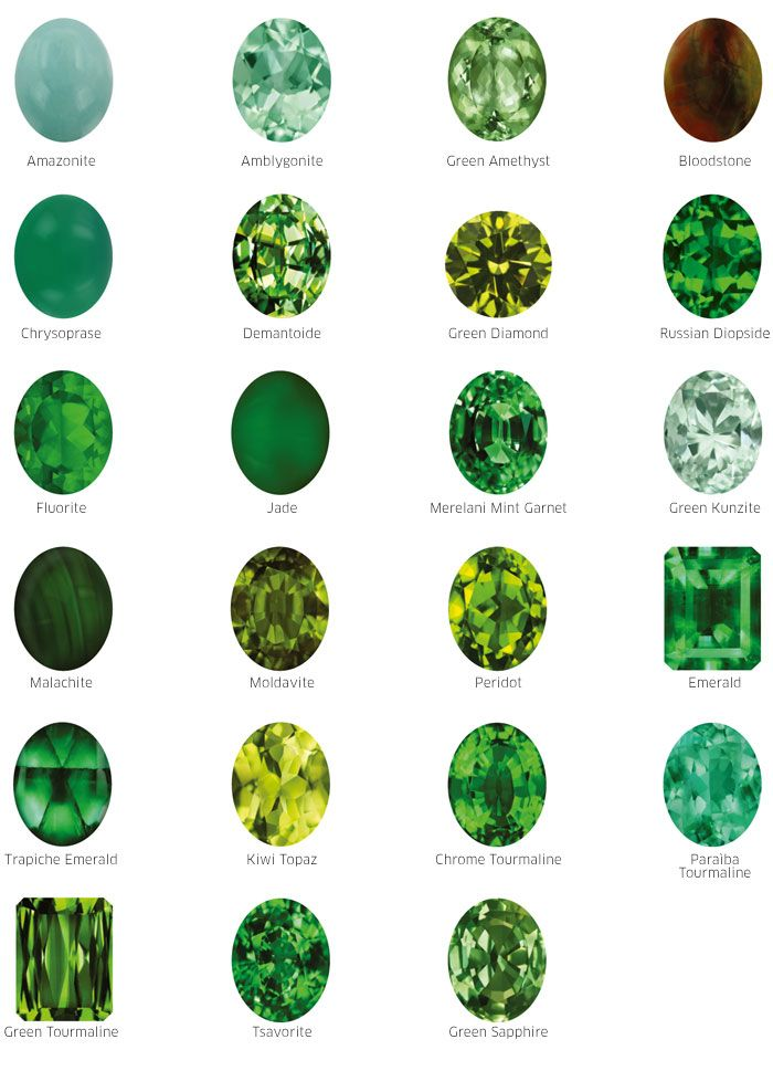Other green gemstones include Aragonite, Azurite-Malachite ...