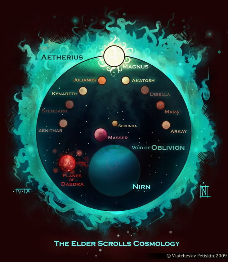 Just a little bit of TES Astronomy http://sulia.com/my_thoughts/cecd29f0-18d4-4e1f-adbb-dad46f46731d/?