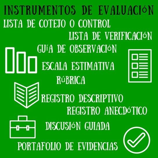 Contar con TIC: Instrumentos de evaluación:listas de control, rúbricas, portafolios de evidencias,...
