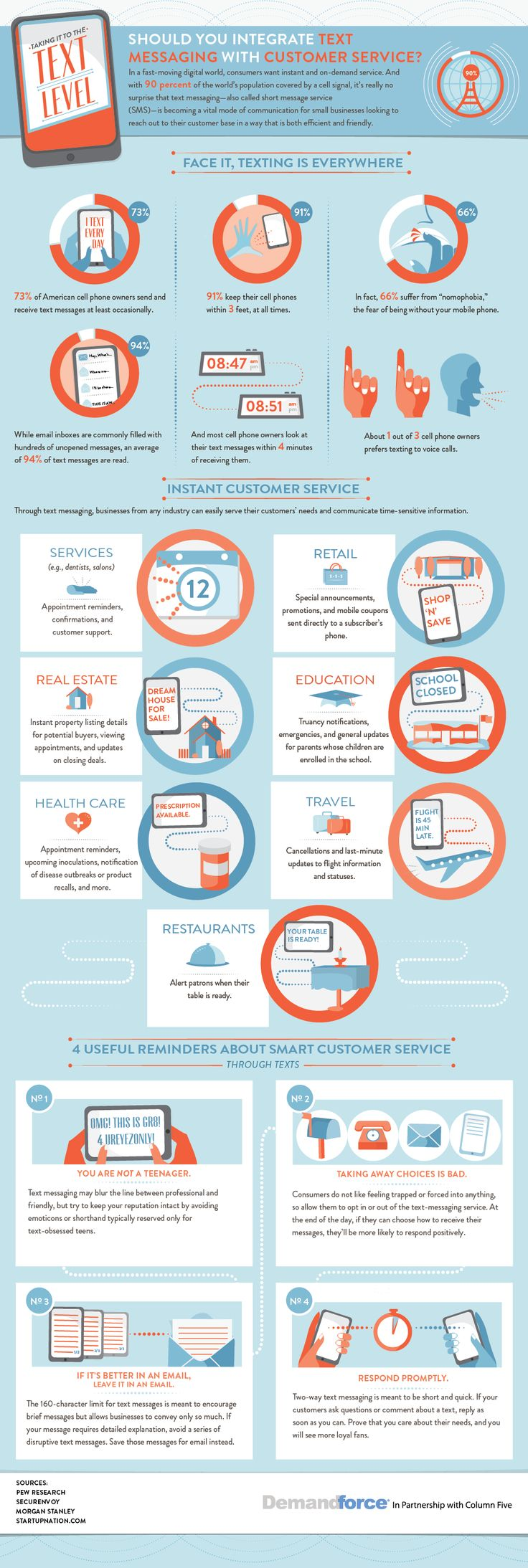 Taking It to the Text Level: Should You Integrate Texting With Customer Service?   Visit our new infographic gallery at visualoop.com/