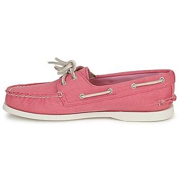 La tendance chaussures bateau est de rigueur cette saison...  Sperry Top-Sider AO 2-EYE TWILL Rose  http://www.spartoo.com/Sperry-Top-Sider-AO-2-EYE-TWILL-x202890.php