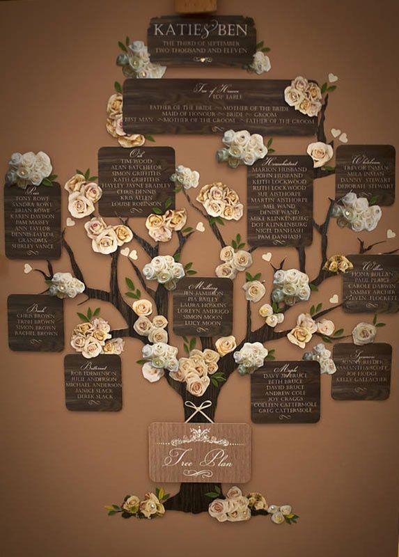 27 Unique Wedding Seating Charts Ideas | Weddingomania www.UniquelyYouMT.com  COULD DO A FAMILY TREE LIKE THIS!
