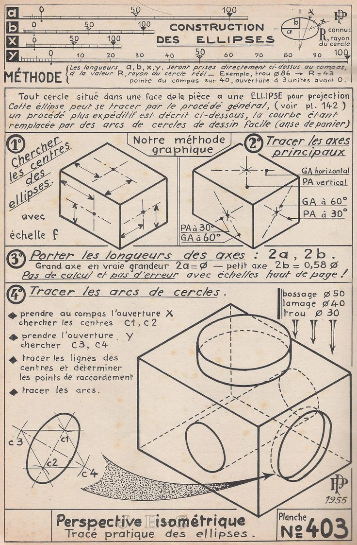 Manuel du dessinateur : Perspective isométrique - 2