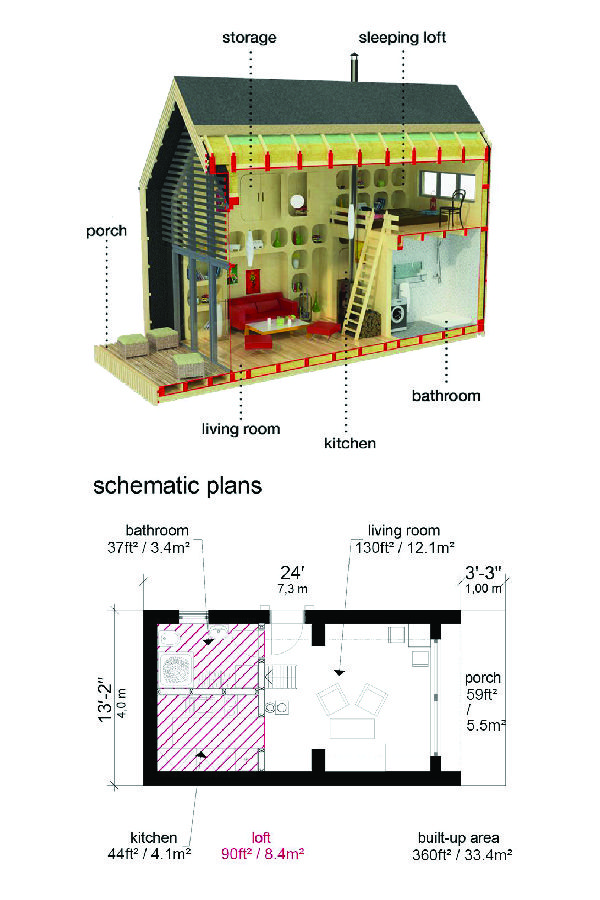 Modern Tiny House Plans Alice In 2020 Tiny House Plans Gable