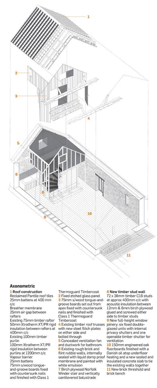 Thursford Barn, Norfolk by Lynch Architects