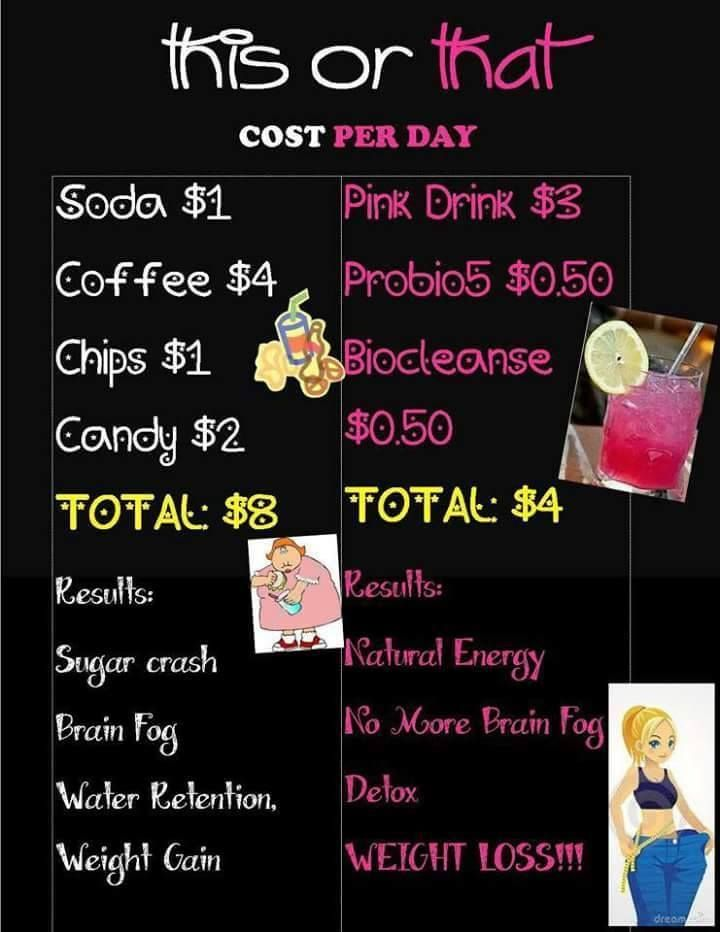 It's all about choice - you can afford what you really want.  Plexus costs approximately $3.22 per day - think about it...