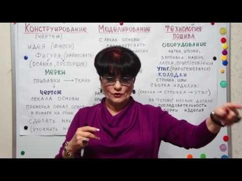 Прямая юбка карандаш с запахом и трапеция с запахом от Светланы Поярковой - YouTube