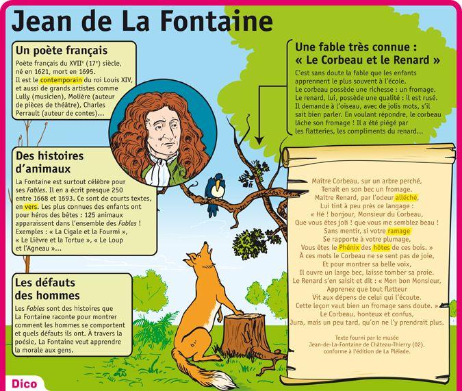 Fiche exposés : Jean de la Fontaine   Histoire des arts ...